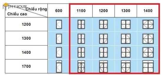 Kích thước cửa sổ hai cánh mở quay ra ngoài