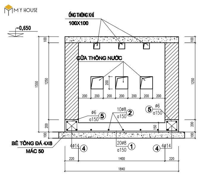 Kích thước nhà vệ sinh tiêu chuẩn 3