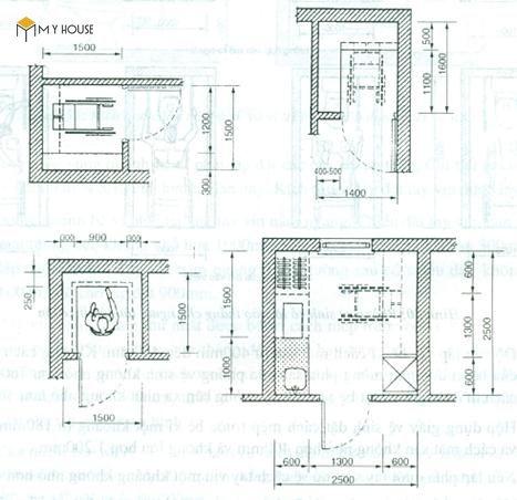 Thiết kế nhà về sinh hợp phong thủy