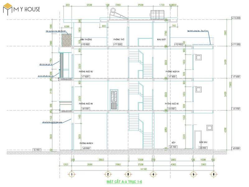 Quy định chiều cao xây dựng nhà ở 3