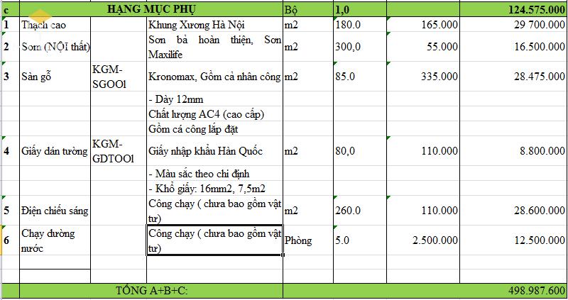 Dự toán thi công nội thất - Bảng 7