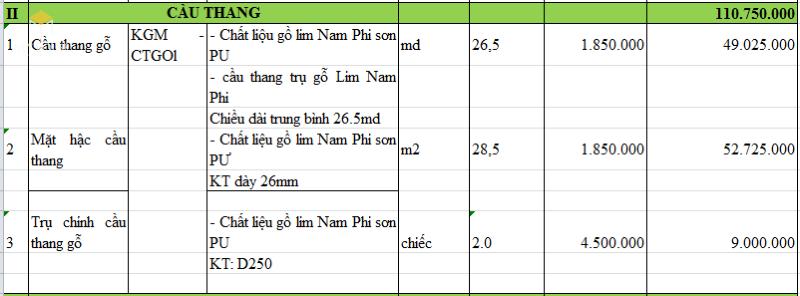 Dự toán thi công nội thất - Bảng 6