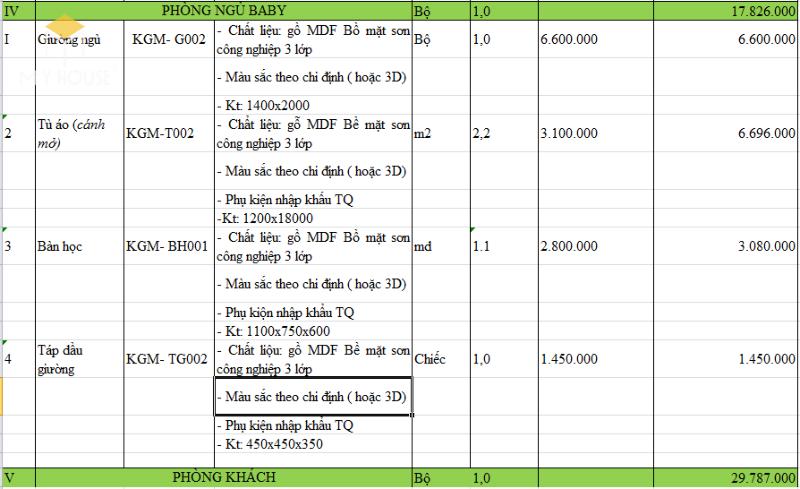 Dự toán thi công nội thất - Bảng 3