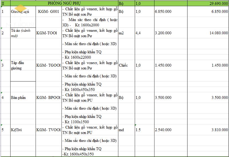 Dự toán thi công nội thất - Bảng 2