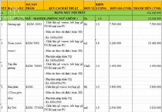 Dự toán thi công nội thất 3
