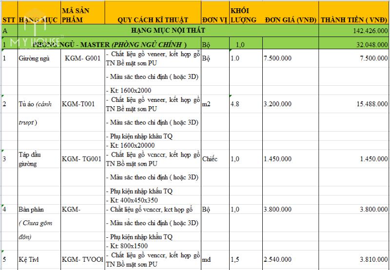 Dự toán thi công nội thất - Bảng 1