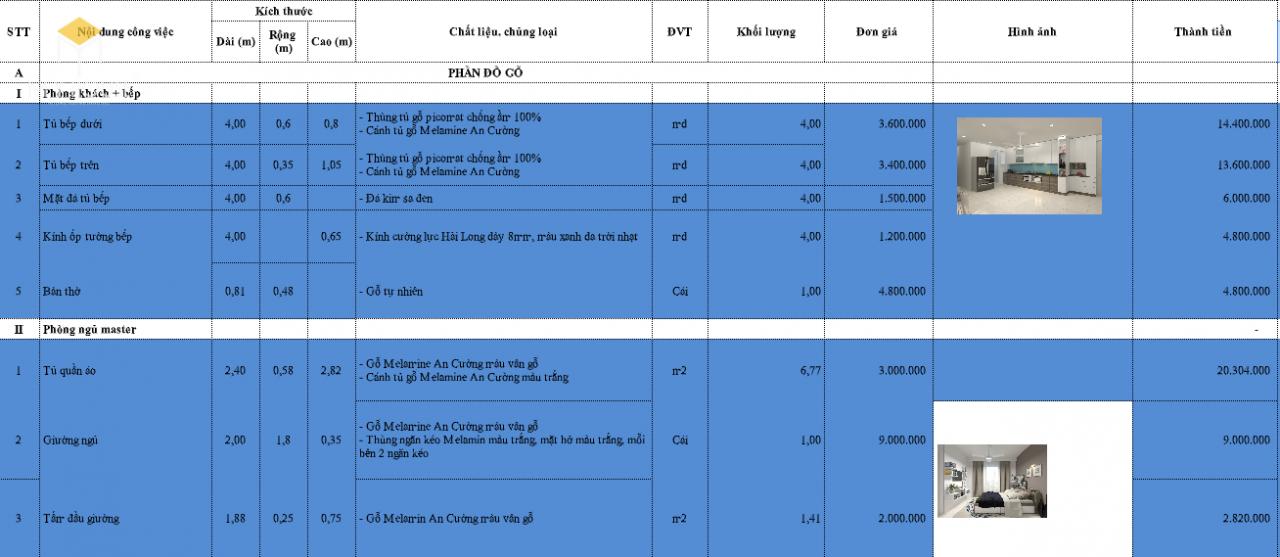 Dự toán nội thất chung cư 1