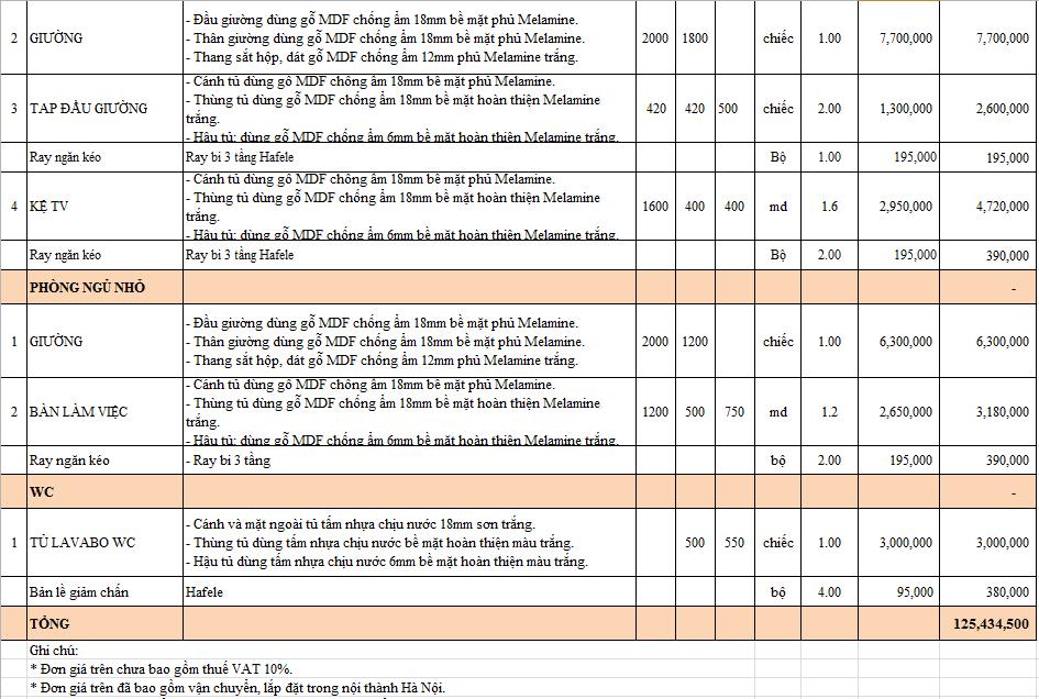 Bảng giá thiết kế nội thất chung cư 2 phòng ngủ
