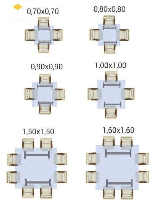 Kích thước bàn vuông 2,4,6,8,10 chỗ ngồi