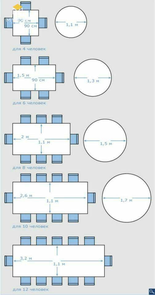 Kích thước bàn chữ nhật 2,4,6,8,10 chỗ ngồi