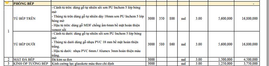 Bảng giá thiết kế thi công nội thất gỗ sồi giá rẻ trọn gói 2020