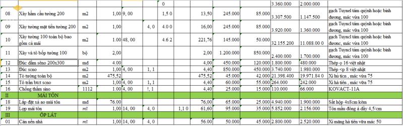 Đơn giá xây dựng nhà cấp 4 nông thôn 2021 - Bảng 2
