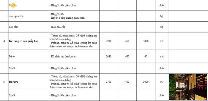 Hạng mục thi công nội thất nhà hàng - Bảng 2