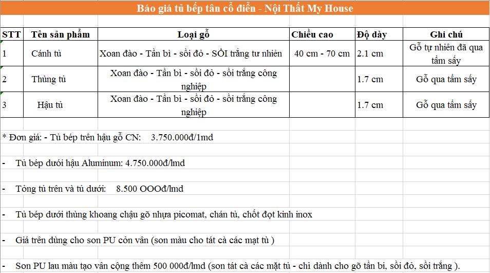 Bảng giá tủ bếp tân cổ điển xưởng sản xuất trực tiếp