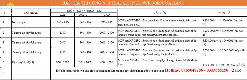 Báo giá thi công nội thất Showroom
