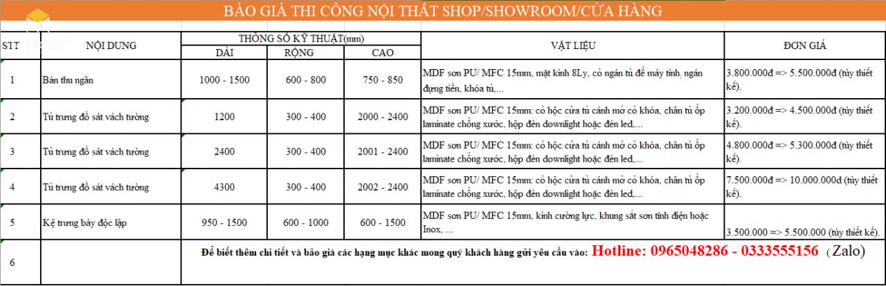 Báo giá thiết kế Showroom 1