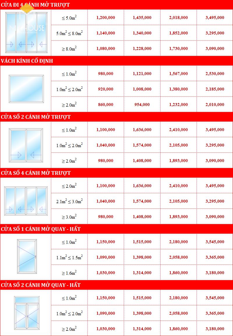 Bảng giá cửa nhôm hệ 1000 mới nhất 2021