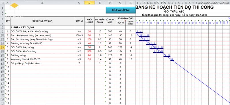 """Chuyển sang sheet """"tiendo"""" để nhập dữ liệu vào các cột """"công tác xây lắp"""" và """"khối lượng"""":"""