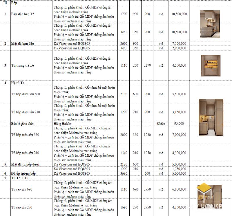 Báo giá thi công nội thất tân cổ điển