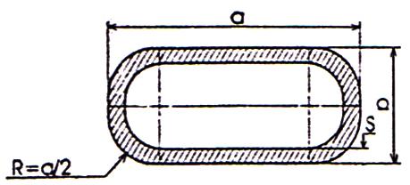 Kích thước sắt hộp 8