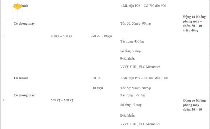 Bảng báo giá thang máy gia đình - Bảng 4