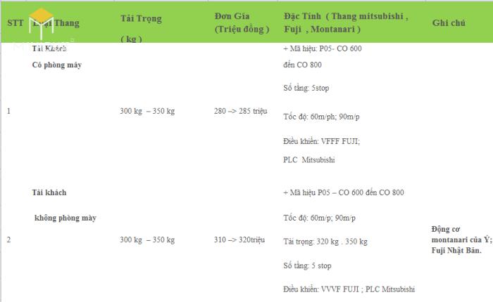Bảng báo giá thang máy gia đình - Bảng 3