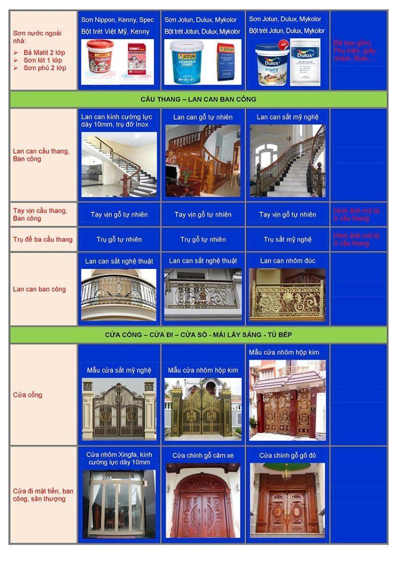 Giá hoàn thiện biệt thự xây thô - Bảng 4
