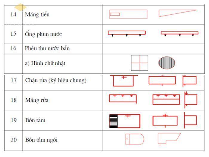 Ký hiệu trong bản vẽ xây dựng - Bảng 3