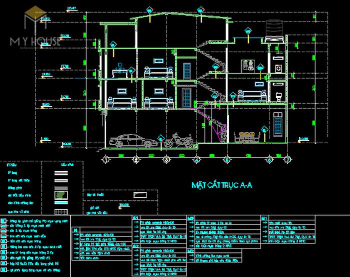 Thiết kế kết cấu nhà bao gồm những gì?