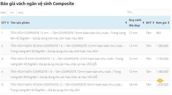 Báo giá vách ngăn vệ sinh Composite