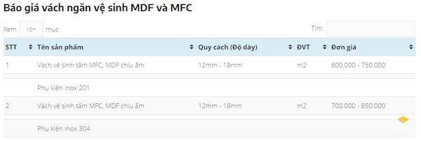 Báo giá vách ngăn vệ sinh MDF và MFC