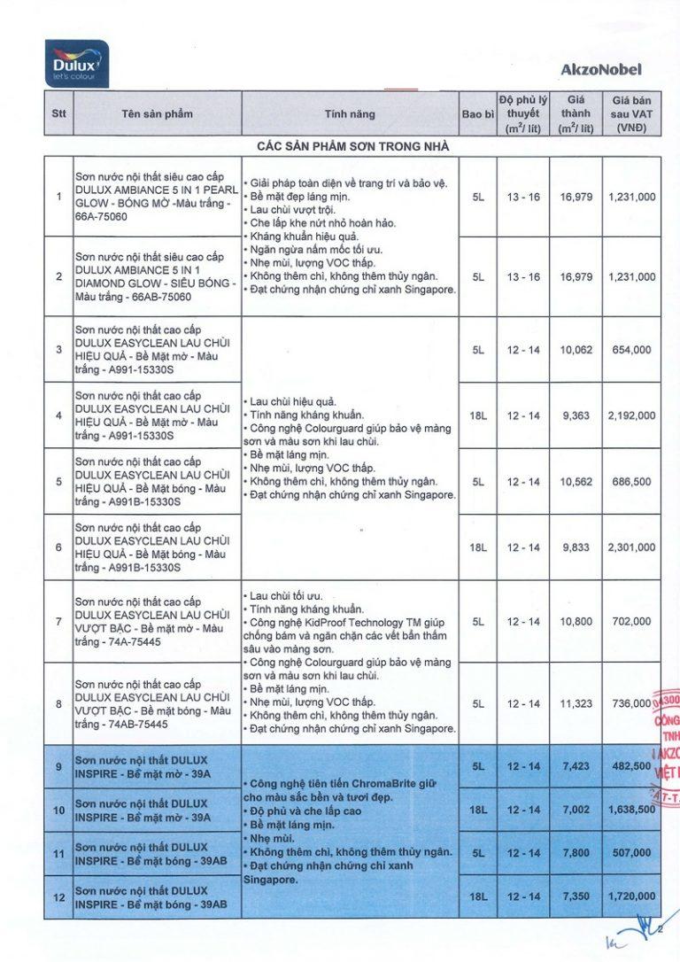 Bảng giá bán lẻ các loại sơn Dulux mới 2020 - Bảng 2