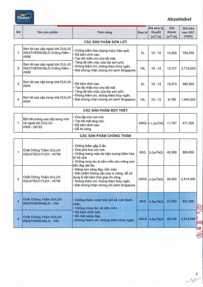 Bảng giá bán lẻ các loại sơn Dulux mới 2020 - Bảng 3