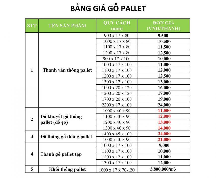 Bảng giá gỗ pallet 2021