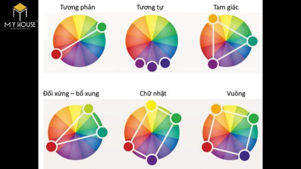 Cách phối màu trong thiết kế 3
