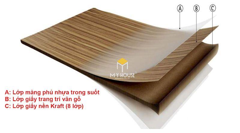 Cấu tạo các lớp phủ laminate trong gỗ công nghiệp