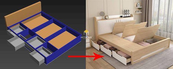 Bản vẽ giường ngủ là gì?