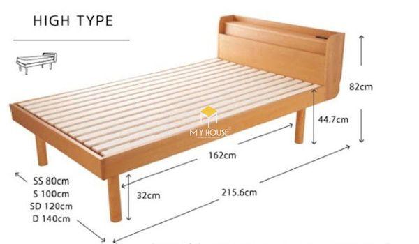 Vai trò của bản vẽ giường ngủ