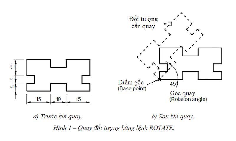 Ví dụ về cách thực hiện lệnh xoay trong cad