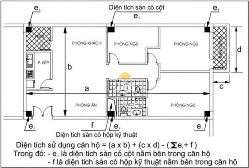 Cách tính diện tích phòng để thiết kế nội thất