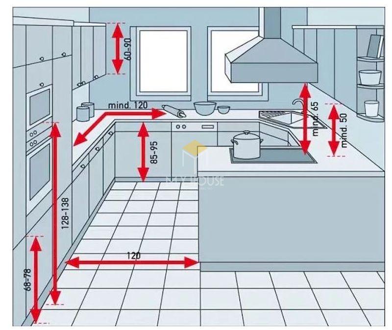 Khoảng cách giữa tủ bếp trên và tủ bếp dưới