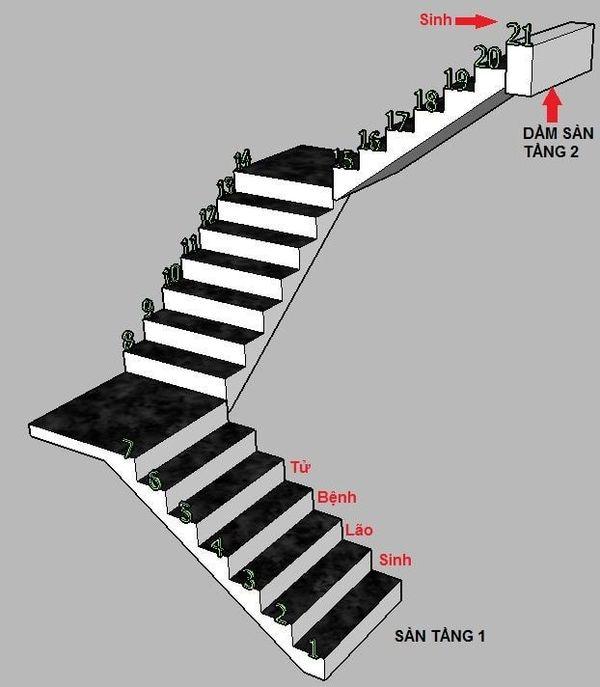 Bản vẽ cầu thang 21 bậc 04