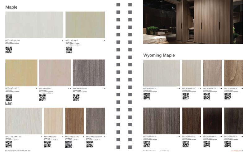 So sánh gỗ Mộc Phát và An Cường - Gỗ An Cường có độ phủ thương hiệu cao