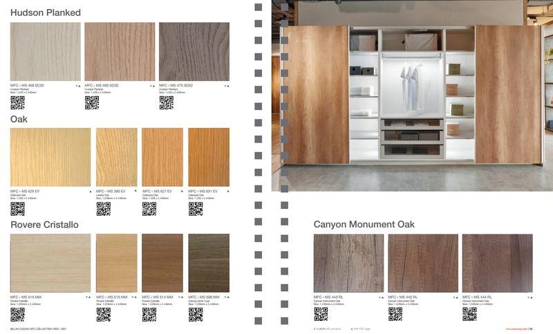 So sánh gỗ Mộc Phát và An Cường