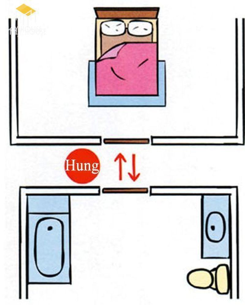 Kiêng kỵ khi kê giường ngủ đối diện với cửa nhà tắm, nhà vệ sinh
