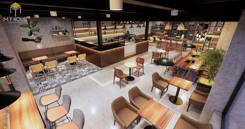 Lập kế hoạch kinh doanh quán cafe - 02